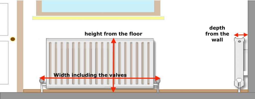 Radiator measuring guide illustration